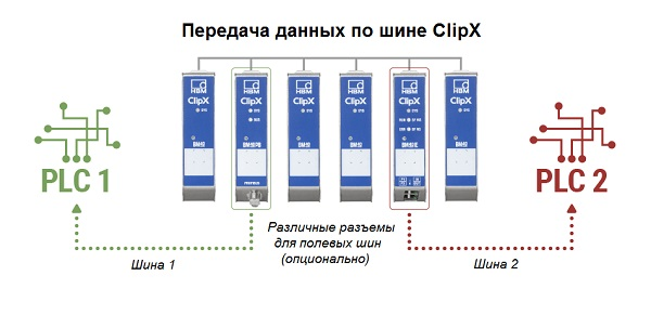 Bus_ClipX_EN.jpg